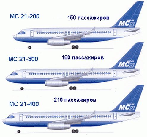 Новый самолет МС-21-300 сможет перевозить до 211 пассажиров