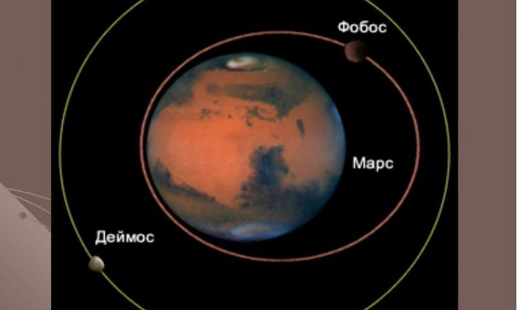 Планета Марс со спутниками Фобос и Даемос
