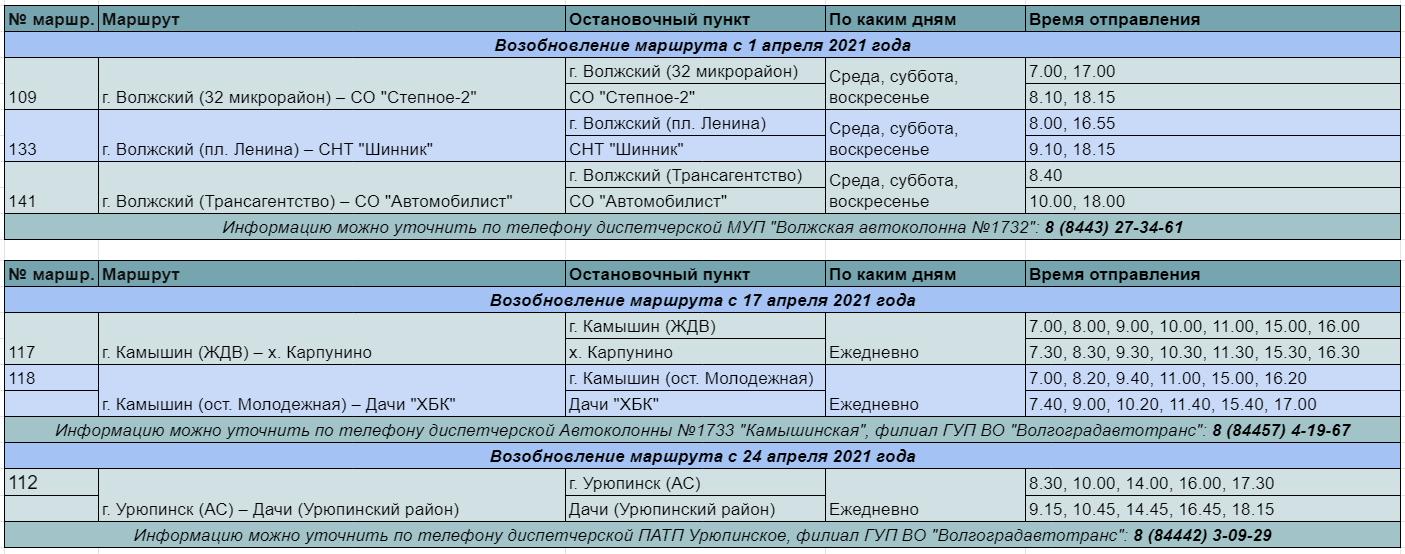 Расписание движения пригородных автобусов на период дачного сезона в 2021 году в волгоградской области