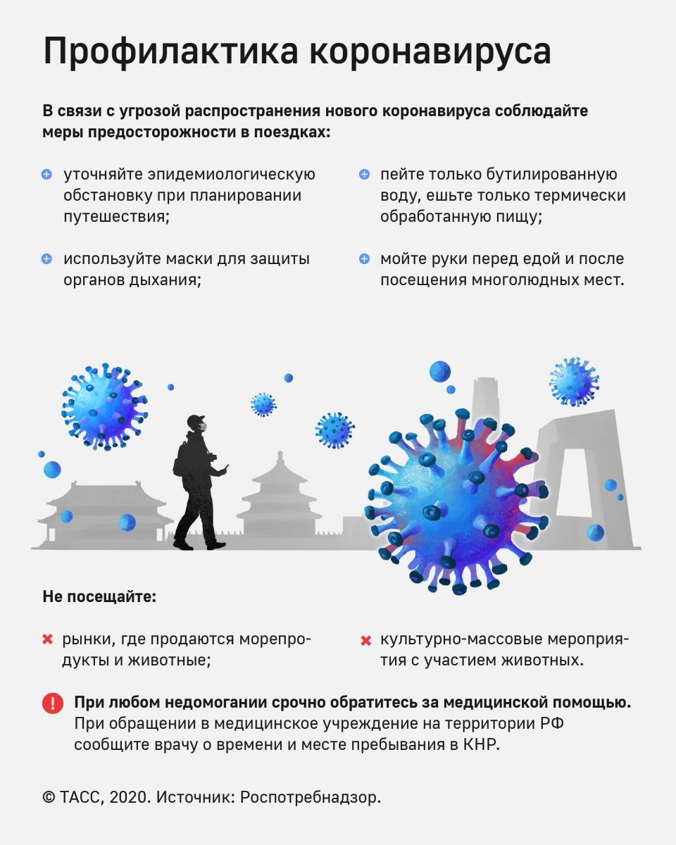 Табличка, как уберечься от коронавируса нового типа