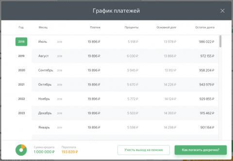 Тинькофф банк кредит наличными онлайн заявка и одобрение