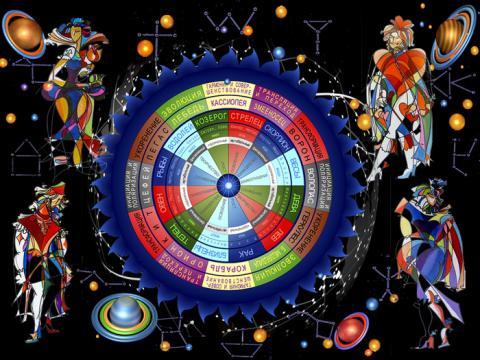 Гороскоп на 20 декабря 2016 года для всех знаков Зодиака