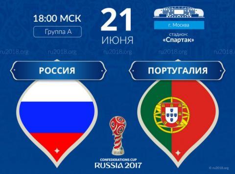 Матч Россия-Португалия