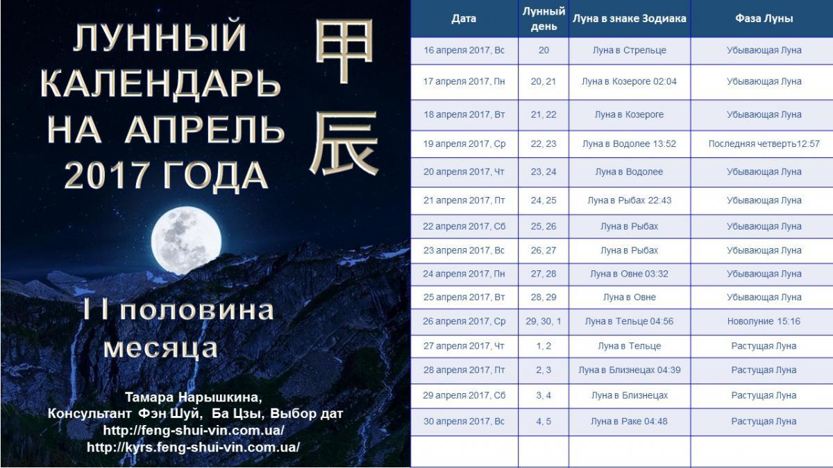 Лунный посевной календарь на вторую половину апреля 2017 года для садоводов и огородников