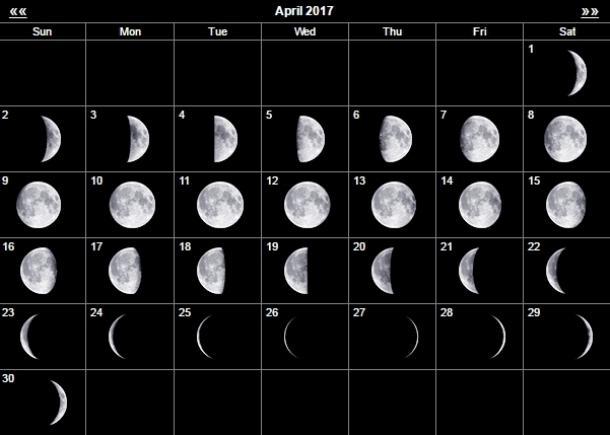 Фазы Луны на апрель 2017 года: Полнолуние, Новолуние, растущая Луна, убывающая Луна