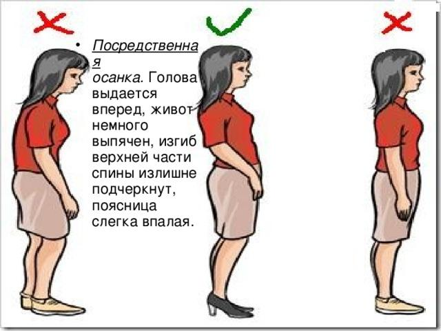 Астраханской молодёжи расскажут, как ходить прямо